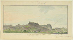 S.W. view of Adoni Fort